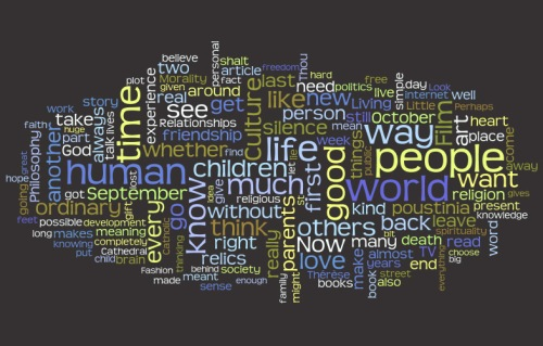 Untitled-1 copy from http://www.wordle.net/