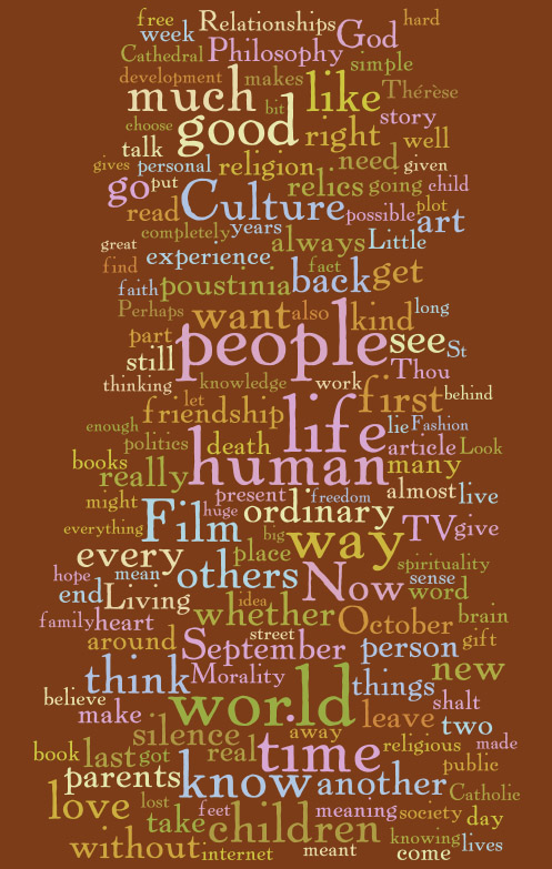 Untitled-3 copy by http://www.wordle.net/